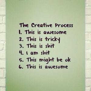 creative process
